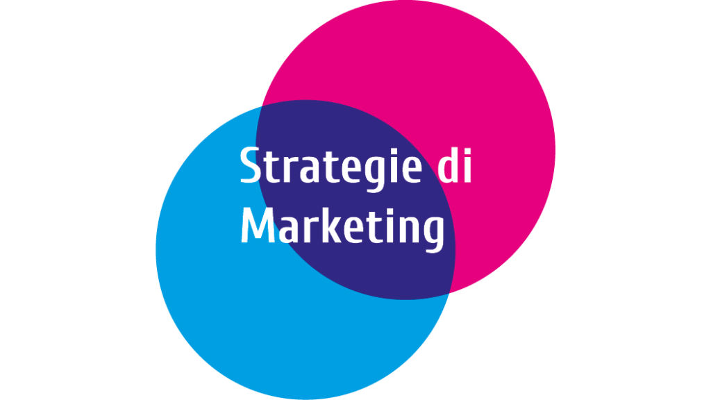 strategie Marketing